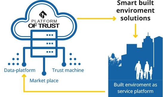 Platform_of_trust